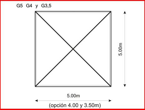 Genesis 5 M